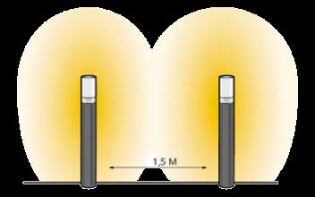 schemat: efekt świetlny Barite 60