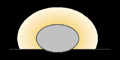 schemat: efekt świetlny Deco 1