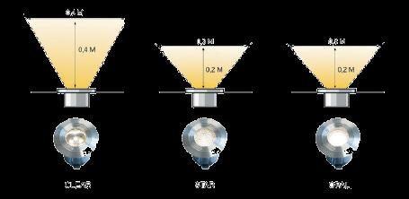 Dyfuzory światła Onyx 30 R1