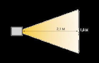 promień lampy zewnętrznej