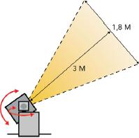 schemata: wiązka światła kinkiet Quartz