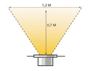 schemat: wiazka-swiatla-mika