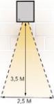 schemat: długość wiązki światła lampy Pearl